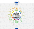 EU strategy for long-term GHG emissions reduction ©European Commission