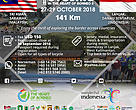 Cycling in the Heart of Borneo II
