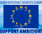 Energy efficiency benefits Europe - more ambition needed
