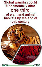 Global warming could fundamentally alter one third of plant and animal habitats by the end of this ... / ©: WWF