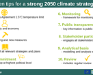 Ten essential elements of a strong 2050 climate and energy strategy, according to research from WWF's EU LIFE-funded MaxiMiseR project.