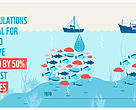 Living Blue Planet report infographic