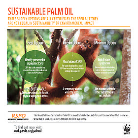 Not all supply chains are equal / ©: WWF Australia