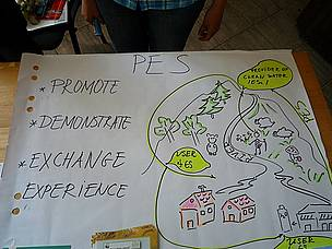 Promoting PES.  	© Irene Lucius