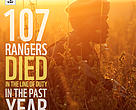 Tragic year for world's rangers, many of whom lack even basic insurance
