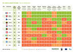 Ranking of Member States' 2050 climate plans ©WWF / FRANCFRANC