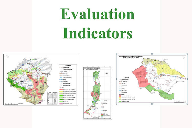 Evaluation Indicators