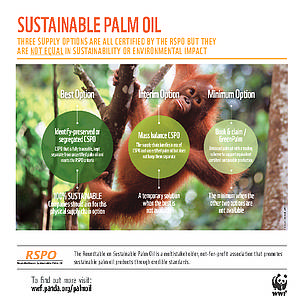 Not all supply chains are created equal.      © WWf Australia