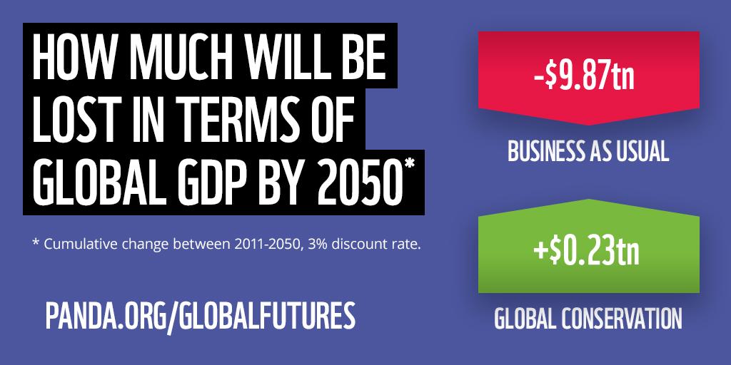 2020年全球期货投资报告
