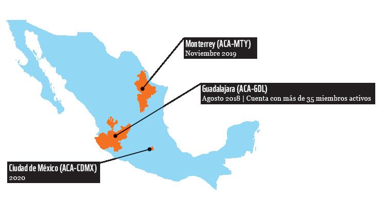 Alianzas para la Acción Climática en México