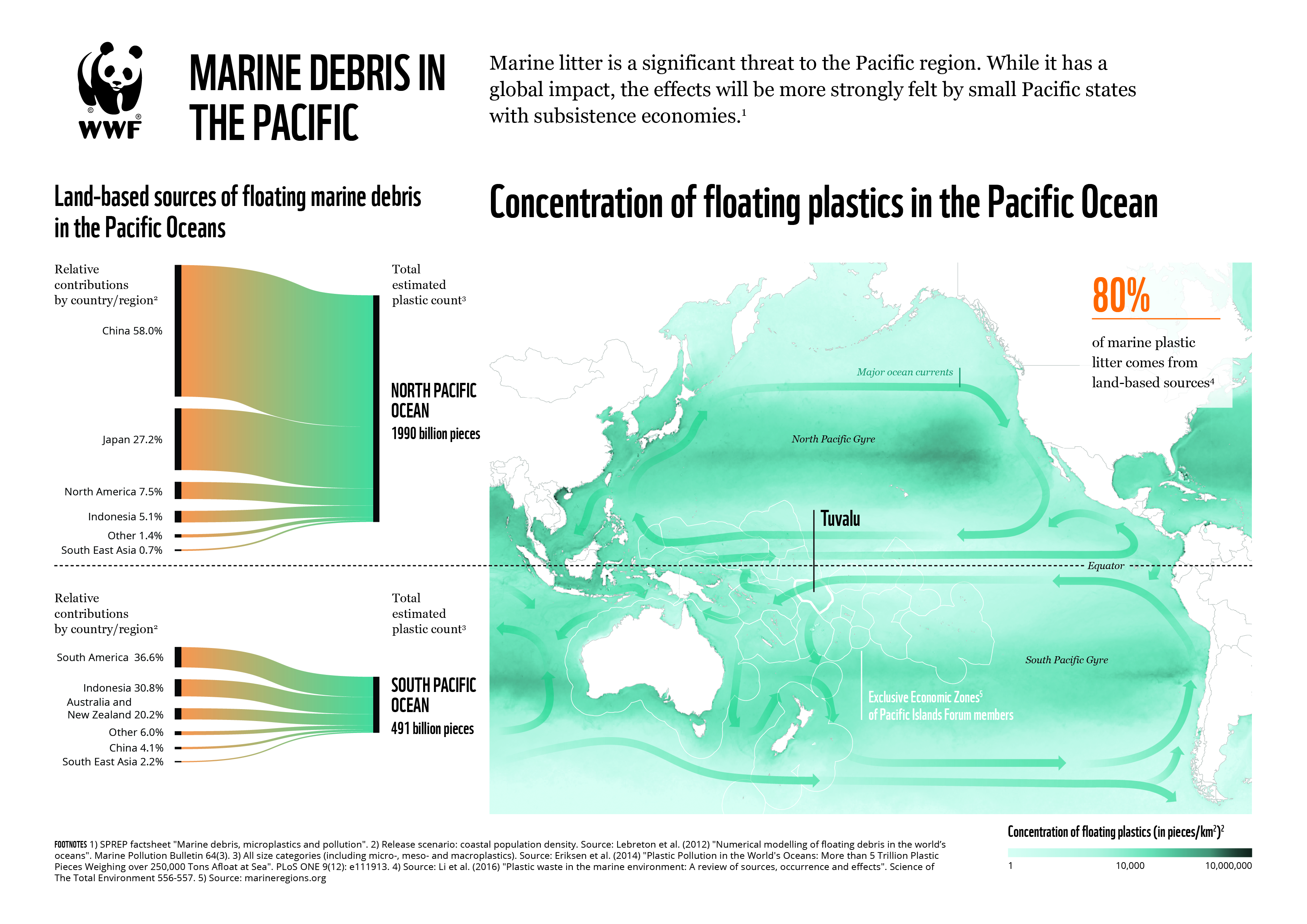 WWF supports Pacific leaders' call for a global treaty to