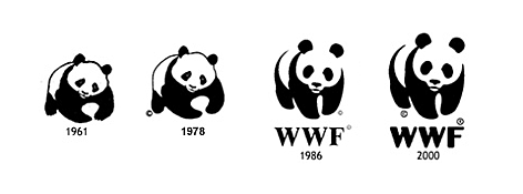 what do the initials wwf stand for wwf